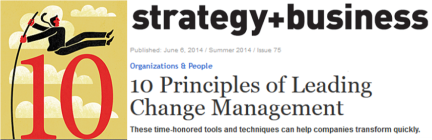 Graphic - 10 Prins for Change Management